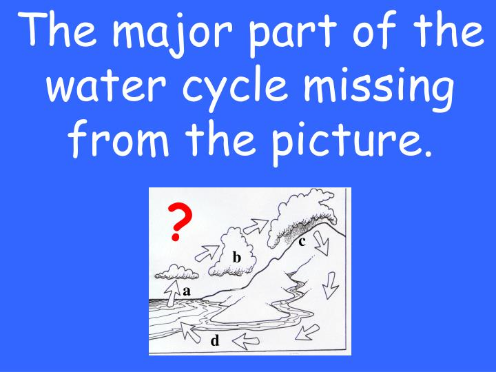 The major part of the water cycle missing from the picture.
