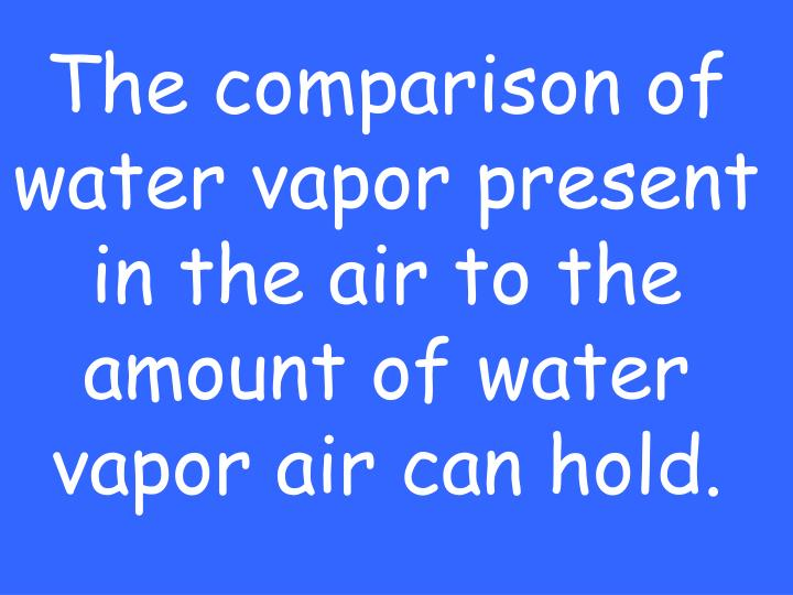The comparison of water vapor present in the air to the amount of water vapor air can hold.