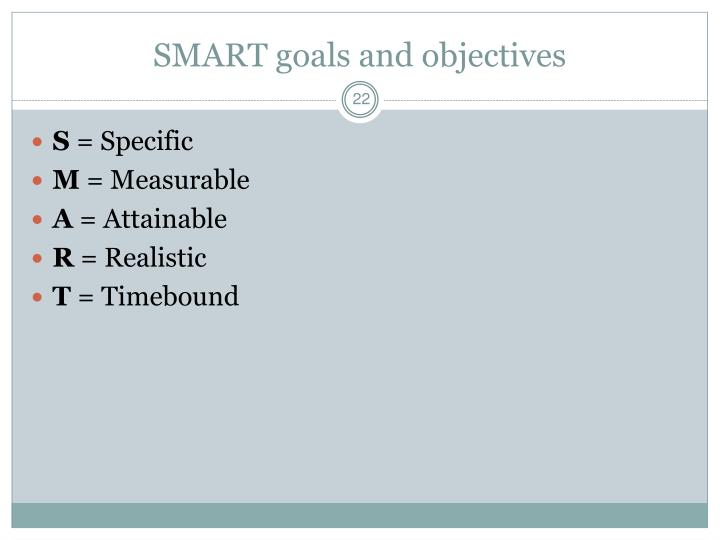 SMART goals and objectives
