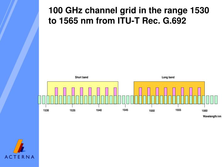 100 GHz channel grid in the range 1530 to 1565 nm from ITU-T Rec. G.692