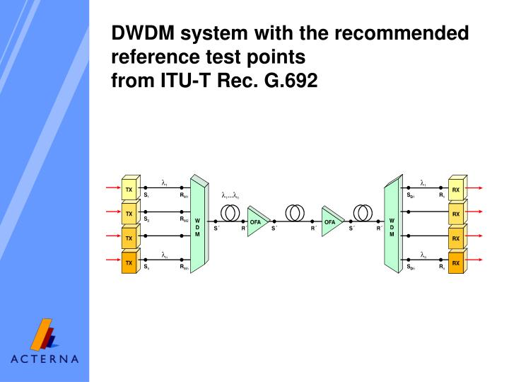 DWDM system with the recommended reference test points