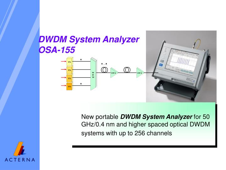 DWDM System Analyzer