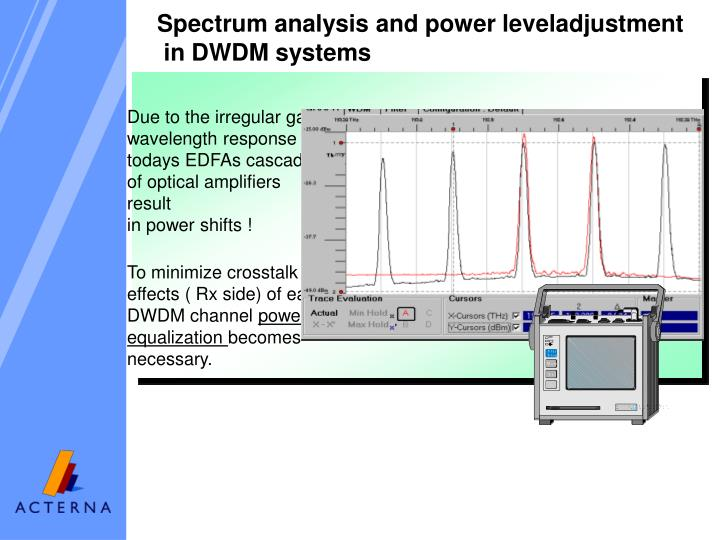 Spectrum analysis and power leveladjustment