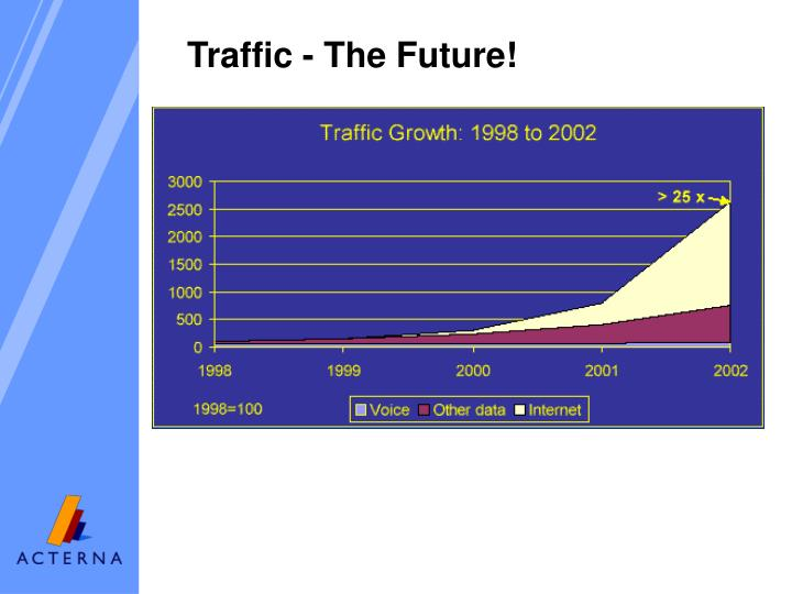 Traffic the future