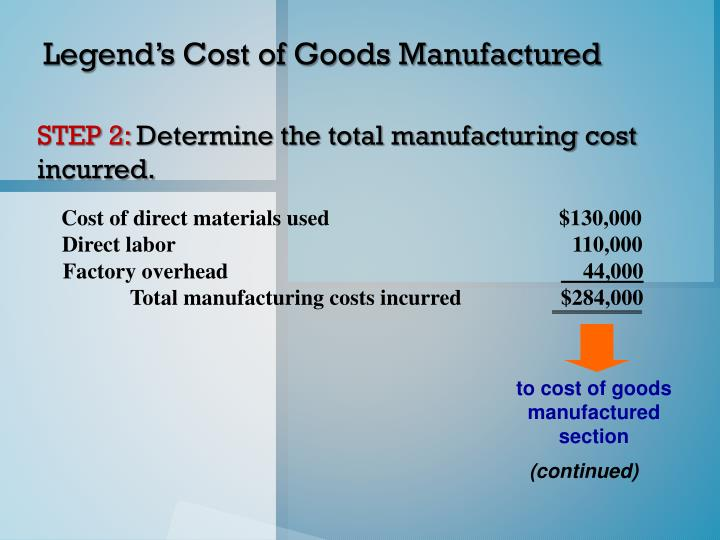 to cost of goods manufactured section