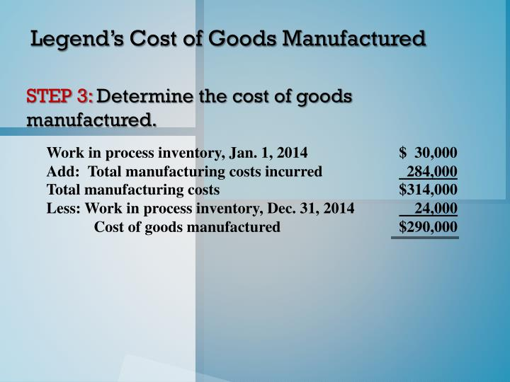 Legend's Cost of Goods Manufactured