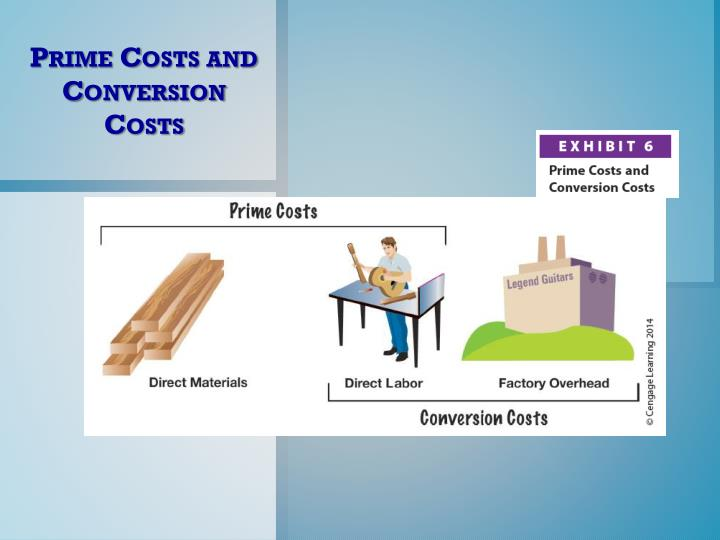 Prime Costs and Conversion Costs