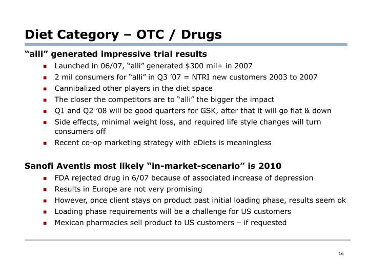 Diet Category – OTC / Drugs
