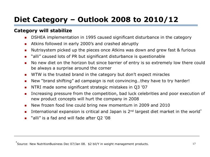 Diet Category – Outlook 2008 to 2010/12