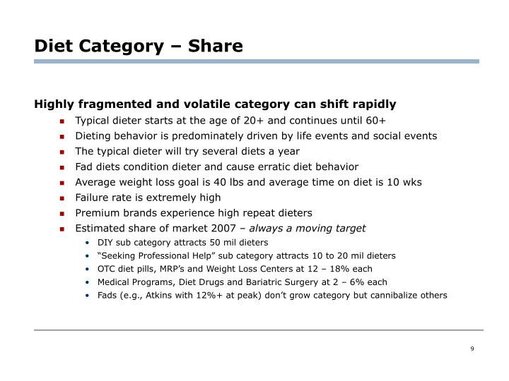 Diet Category – Share