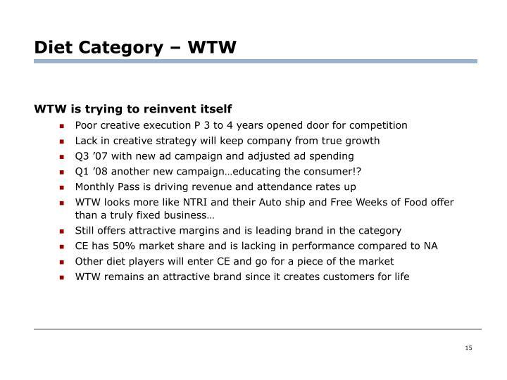 Diet Category – WTW