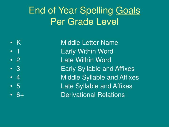 End of Year Spelling