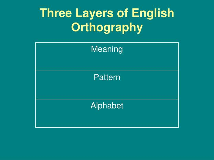 Three Layers of English Orthography