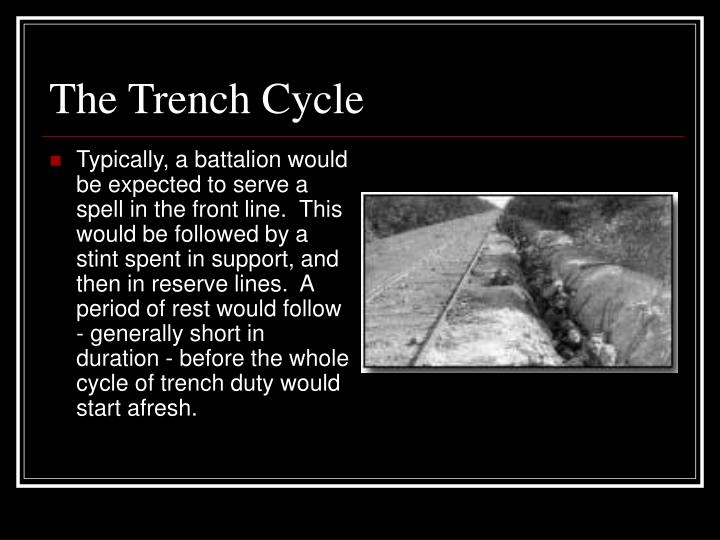 The Trench Cycle