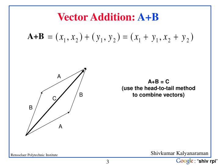 Vector Addition: