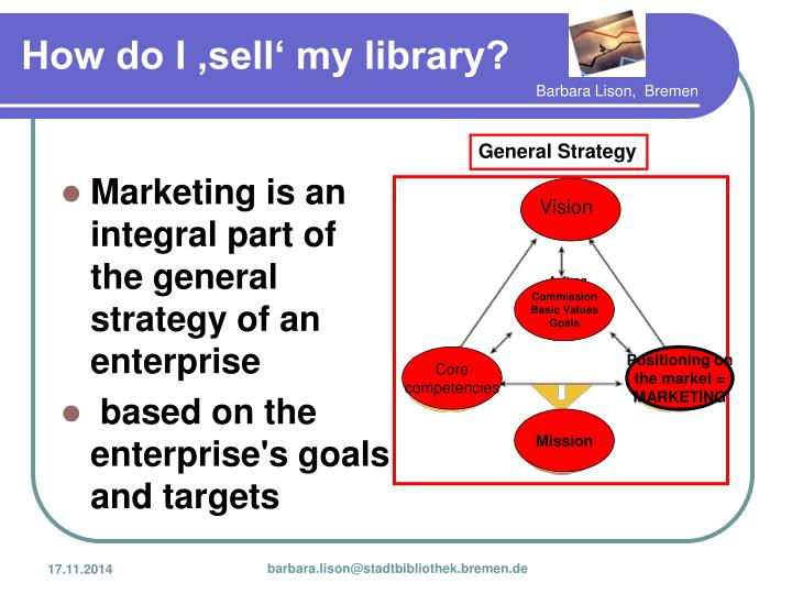 Marketing is an integral part of the general strategy of an enterprise