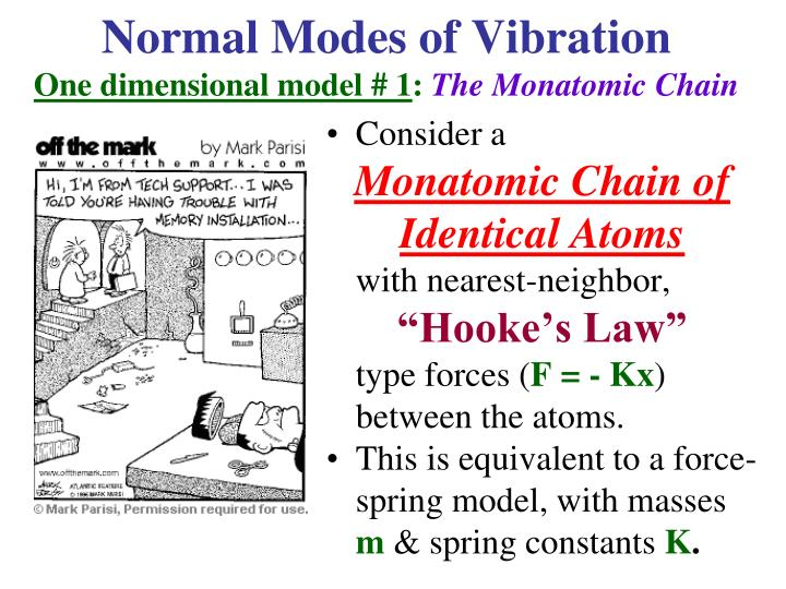 normal modes of vibration one dimensional model 1 the monatomic chain n.
