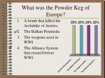 what was the powder keg of europe
