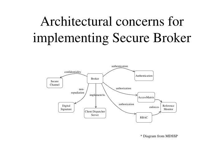 Architectural concerns for implementing Secure Broker