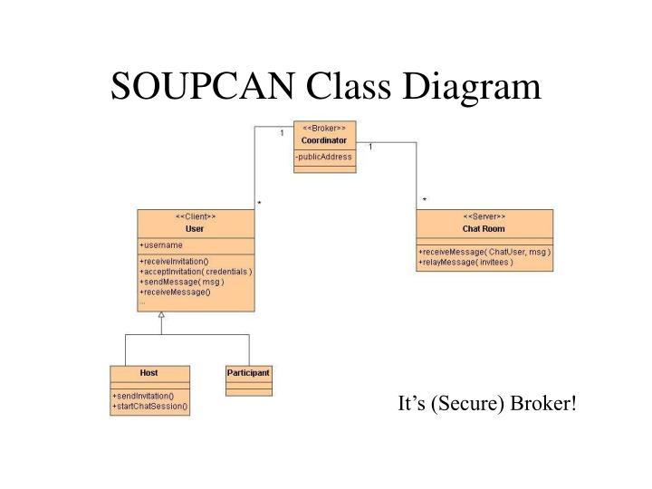 SOUPCAN Class Diagram