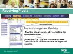 receiving pivots