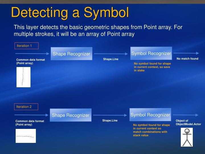 Detecting a Symbol