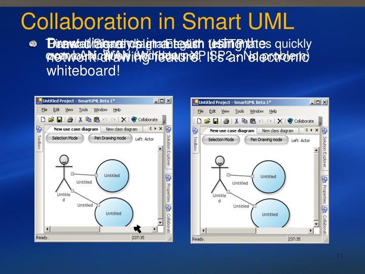 Collaboration in Smart UML