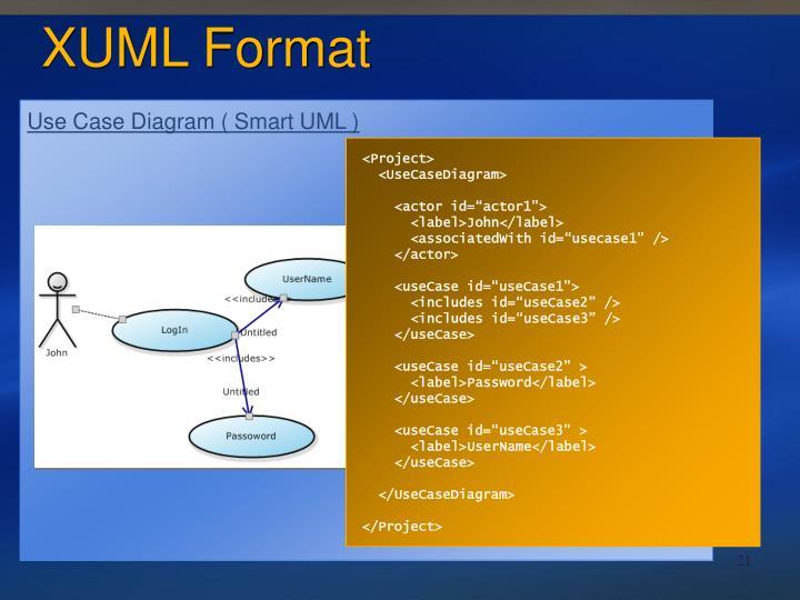 Use Case Diagram ( Smart UML )