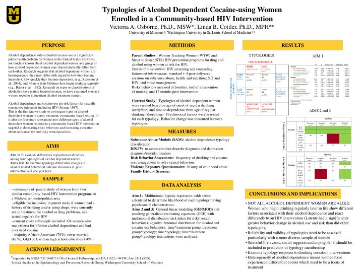 Typologies of Alcohol Dependent Cocaine-using Women
