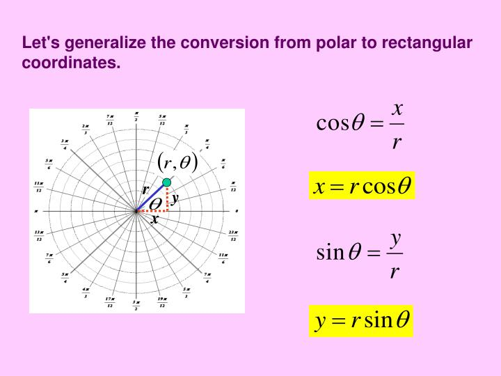Let's generalize the conversion from polar to rectangular coordinates.