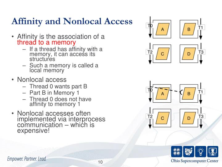 Affinity and Nonlocal Access