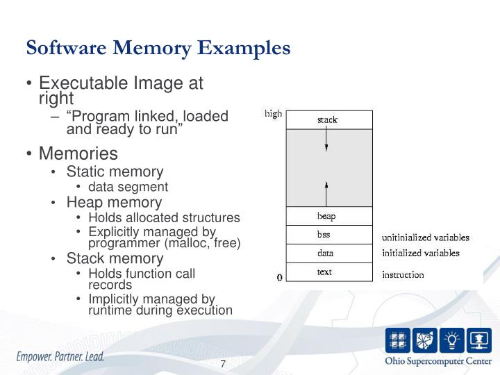 Software Memory Examples