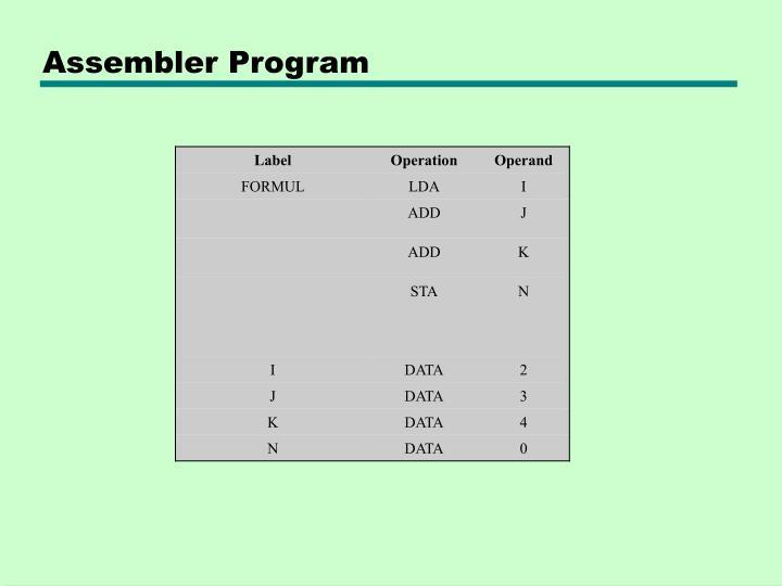 Assembler Program