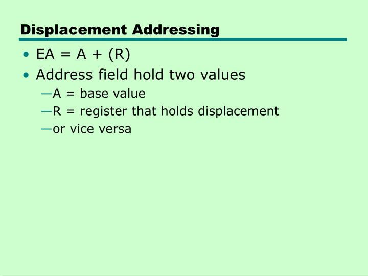 Displacement Addressing