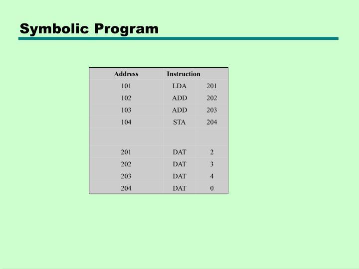 Symbolic Program