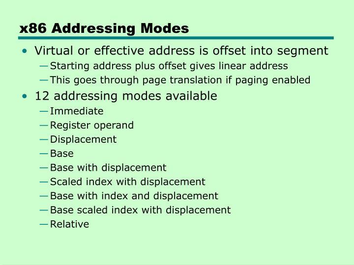 x86 Addressing Modes