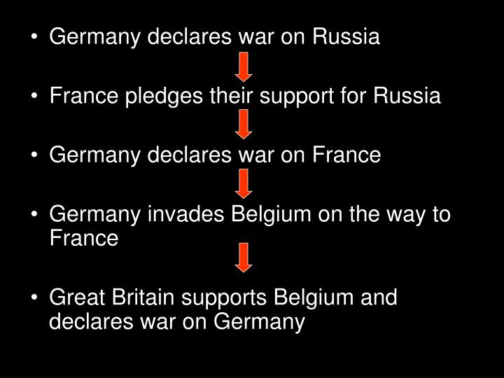 Germany declares war on Russia