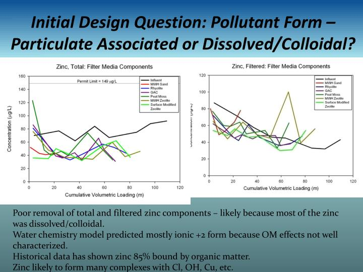 Initial Design Question: Pollutant Form – Particulate Associated or Dissolved/Colloidal?