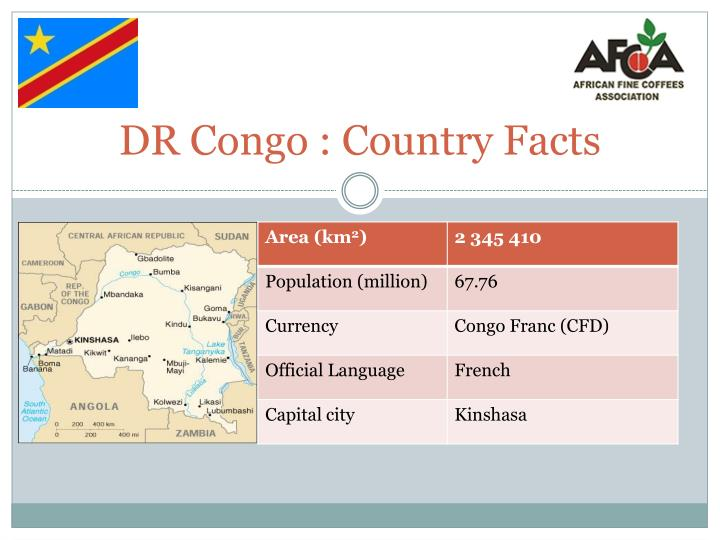 Dr congo country facts