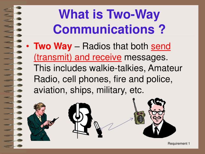 What is Two-Way Communications ?