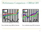 performance comparison cbb cbt