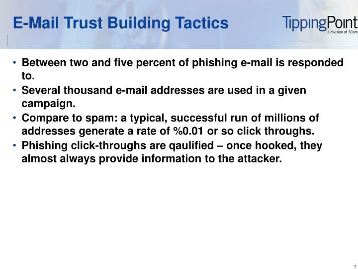 E-Mail Trust Building Tactics