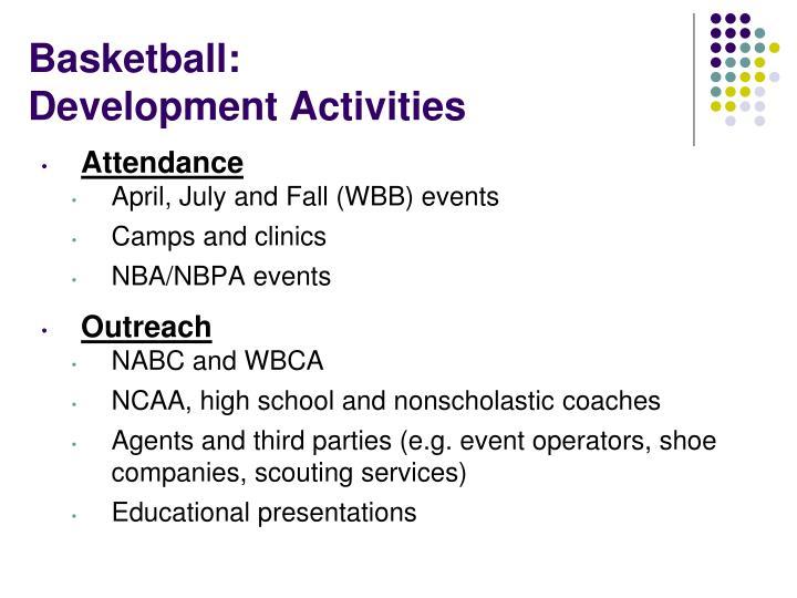 Basketball: