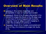 overview of main results