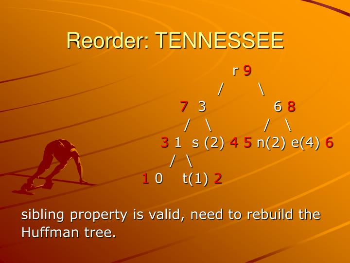 Reorder: TENNESSEE