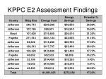 kppc e2 assessment findings
