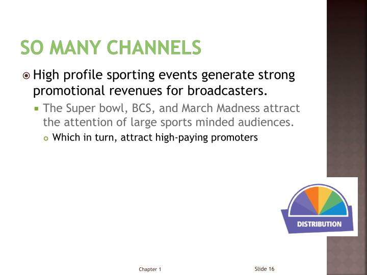 So Many Channels