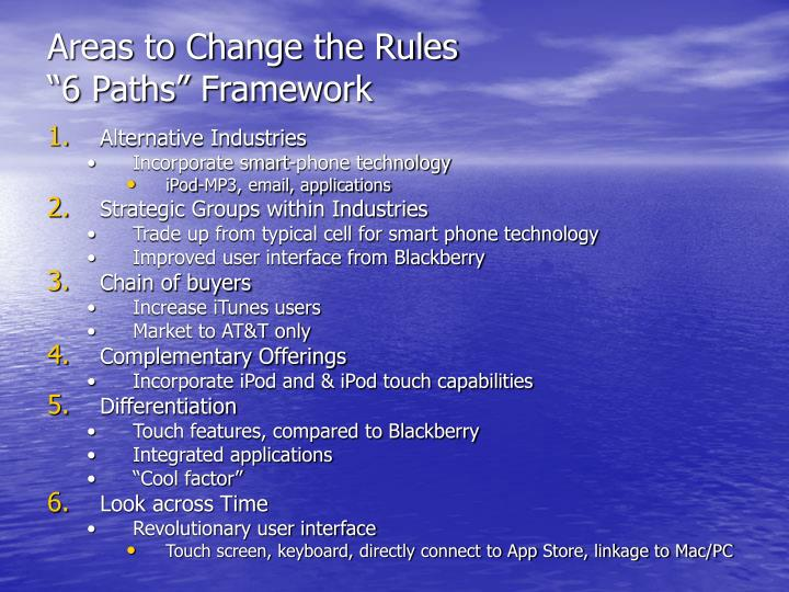 Areas to Change the Rules