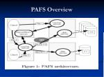 pafs overview