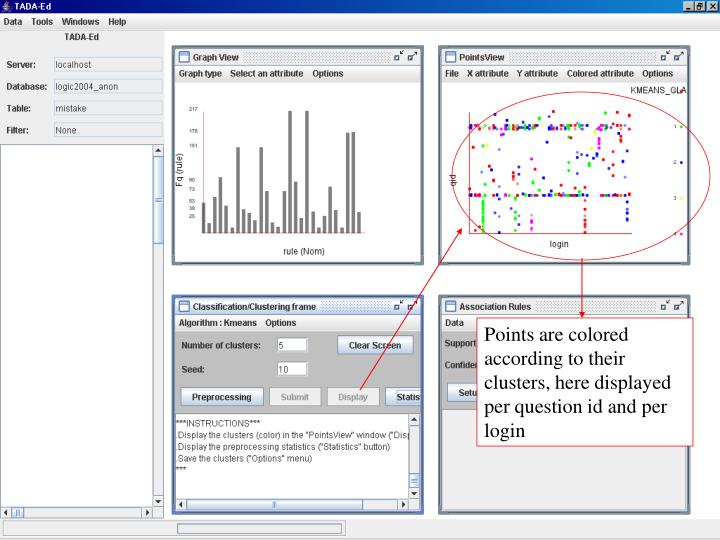 Points are colored according to their clusters, here displayed per question id and per login